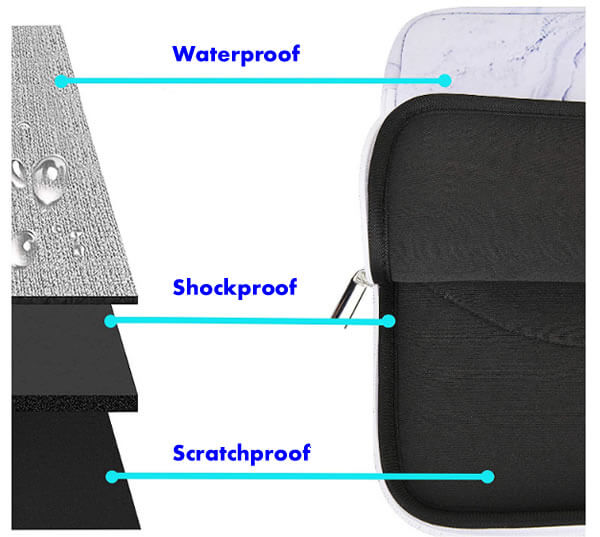 functions of neoprene laotop bags