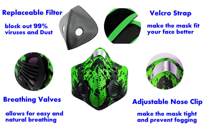 neoprene filter mask features